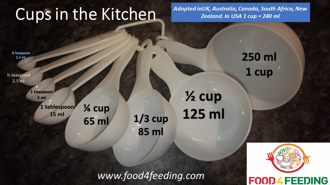 Different unit of measurement in the kitchen – Food20Feeding